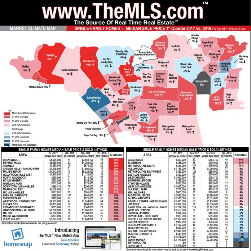 The Top 4 Hot Spots For Single Family Homes The Mls Blog
